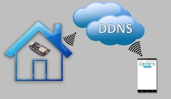 CISCOルーターでDDNSの記録を自動更新